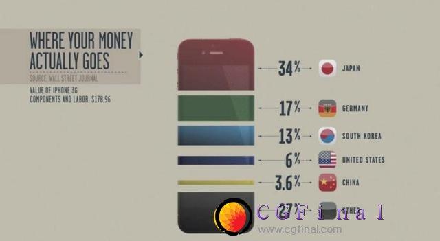 假如真的iPhone美国造,会带走多少就业岗位?